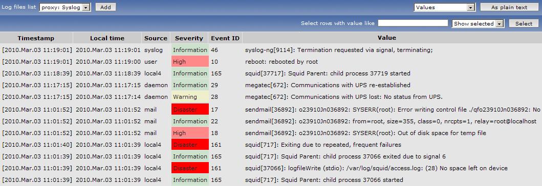 Better Syslog Message Handling For Zabbix Zabbix Forums