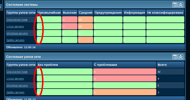 Colors That Start With F >> [ZBX-3721] Low contrast colors in the Dashboard - ZABBIX SUPPORT