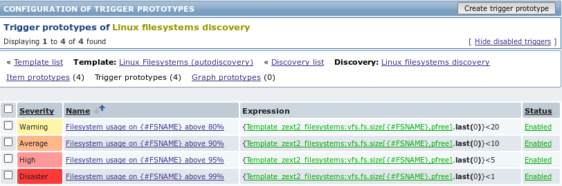 ZBXNEXT-1229] Cannot define dependencies for trigger prototypes