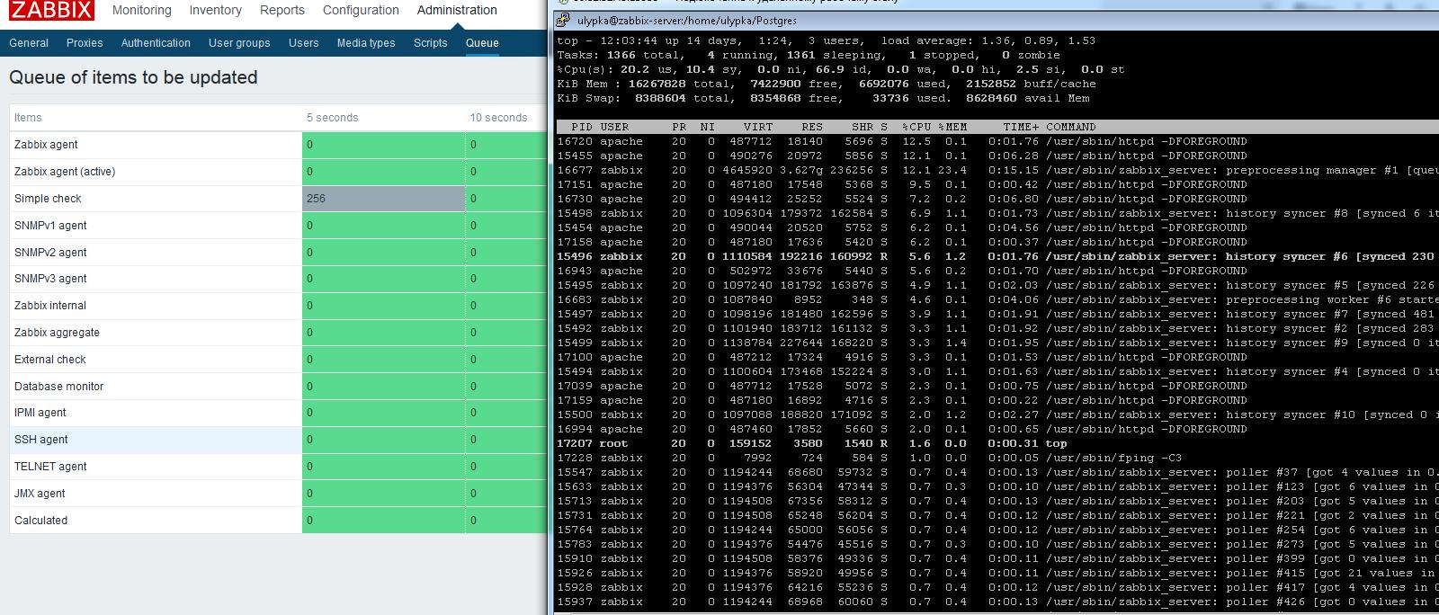 ZBX-12791] zabbix_server: preprocessing manager #1 cpu 100
