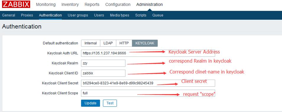 ZBXNEXT-4640] Zabbix Integrate keycloak require review by zabbix