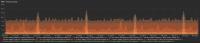 usmailext028_wrk_proxy_processes.png