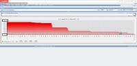 Zabbix 1.9.10 Graph Show.jpg