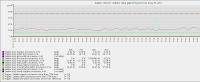 snmpv3_data_gathering.jpg