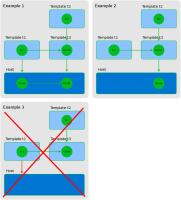 ZBXNEXT-1072-vertical-dependency.png