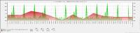 Zabbix_Server_performance.png