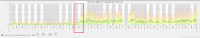 CPU Levels Before and After Upgrade.png
