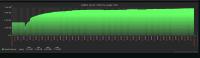 Zabbix-MemoryUtil-Graph.png