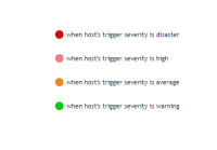 Host  displayed via  diffrent icons  according to the highest trigger severity.PNG