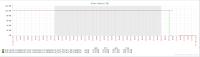 Zabbix monitoring.PNG