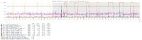 zabbix_processes_3.4.3+3.4.5.png