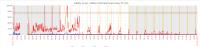 zabbix_ Custom graphs [refreshed every 30 sec.] - Mozilla Firefox 2018-01-18 09.53.44.png