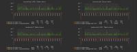 zabbix-items-spikes.PNG