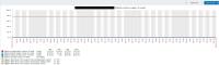 Zabbix Cache_Usage_30_Aug.JPG