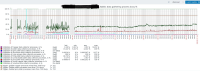 Zabbix Data gathering process busy_30_Aug.JPG