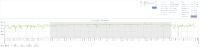 zabbix_graph2.jpg